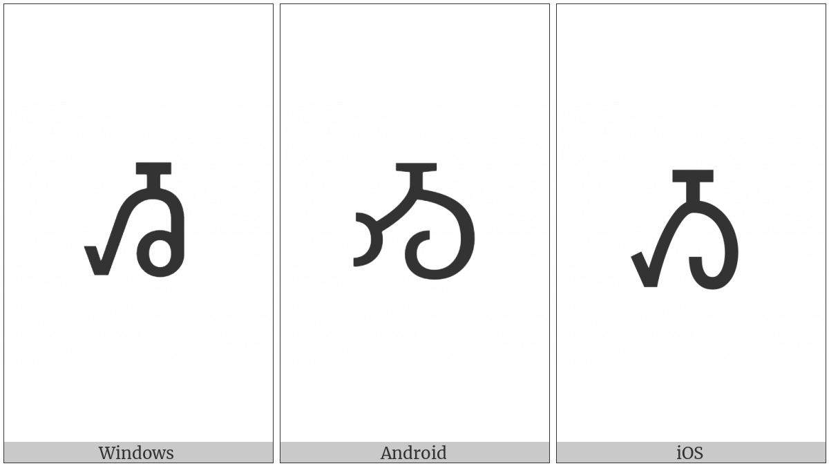 Cherokee Letter Yi on various operating systems