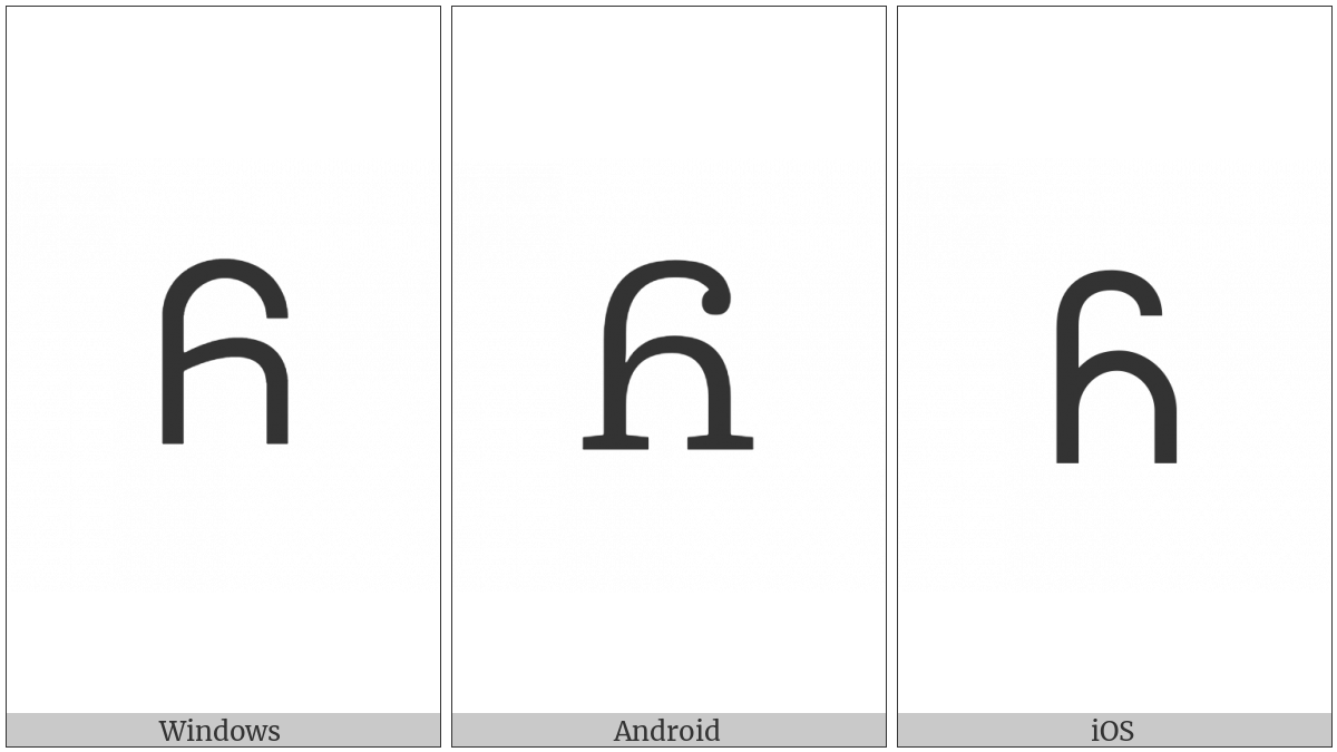 Cherokee Letter Yo on various operating systems