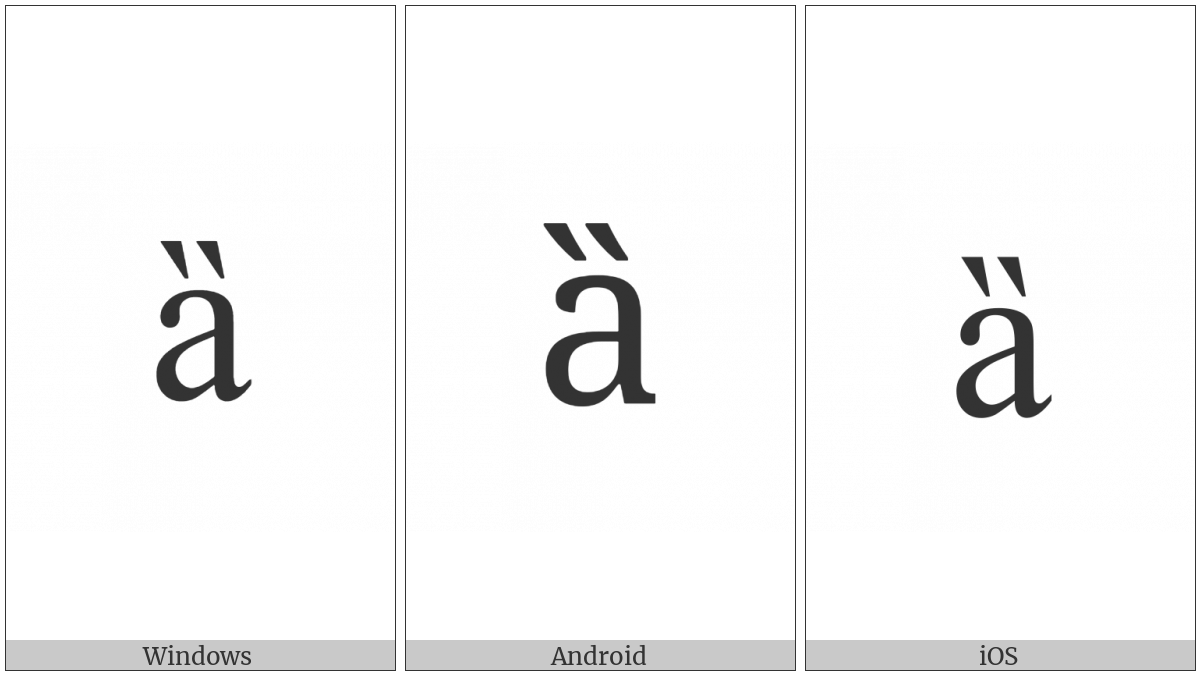 Latin Small Letter A With Double Grave on various operating systems