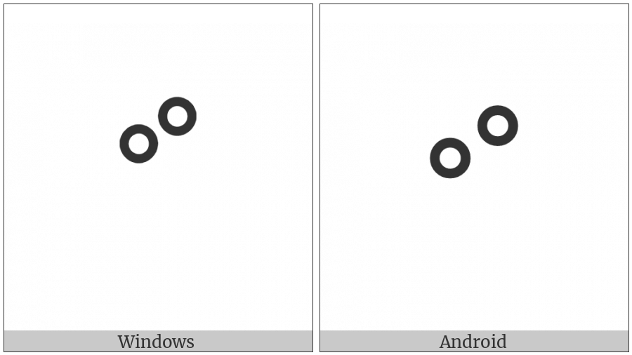 Canadian Syllabics Y-Cree W on various operating systems