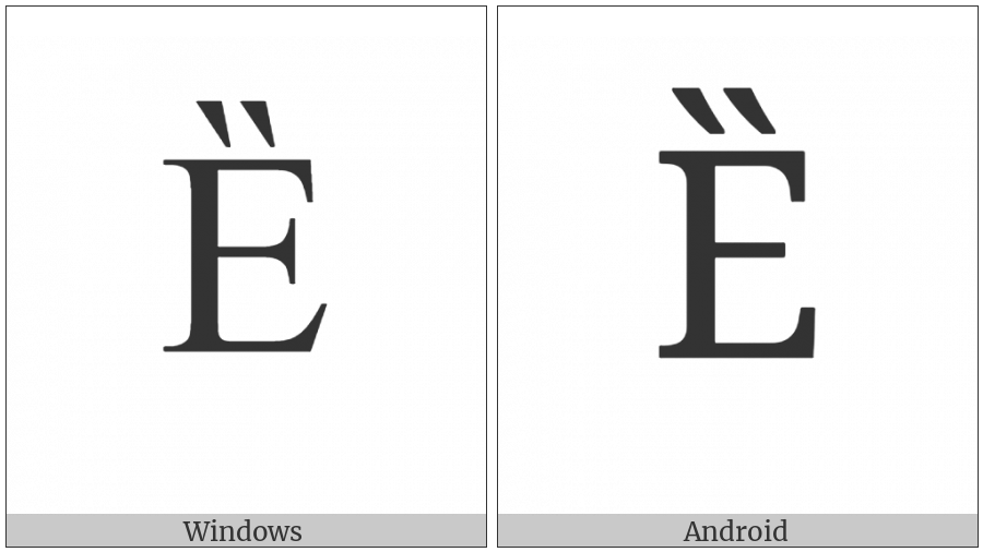 Latin Capital Letter E With Double Grave on various operating systems