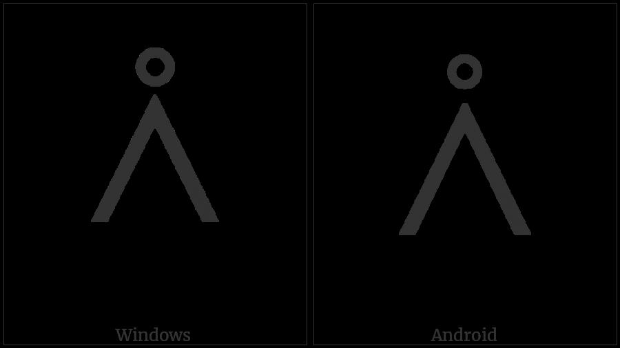 Canadian Syllabics Paai on various operating systems