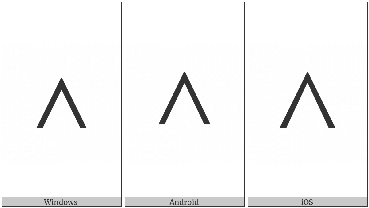 Canadian Syllabics Pi on various operating systems