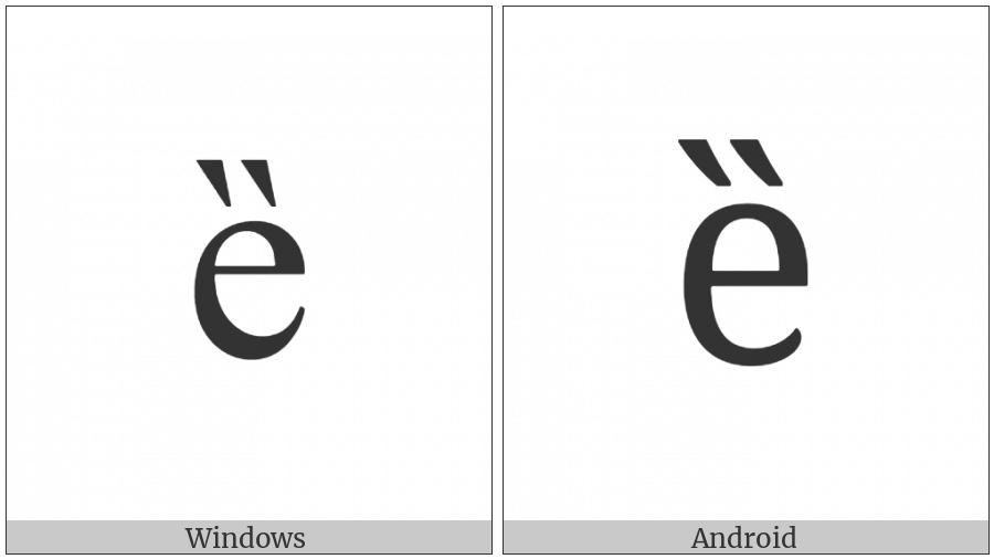 Latin Small Letter E With Double Grave on various operating systems