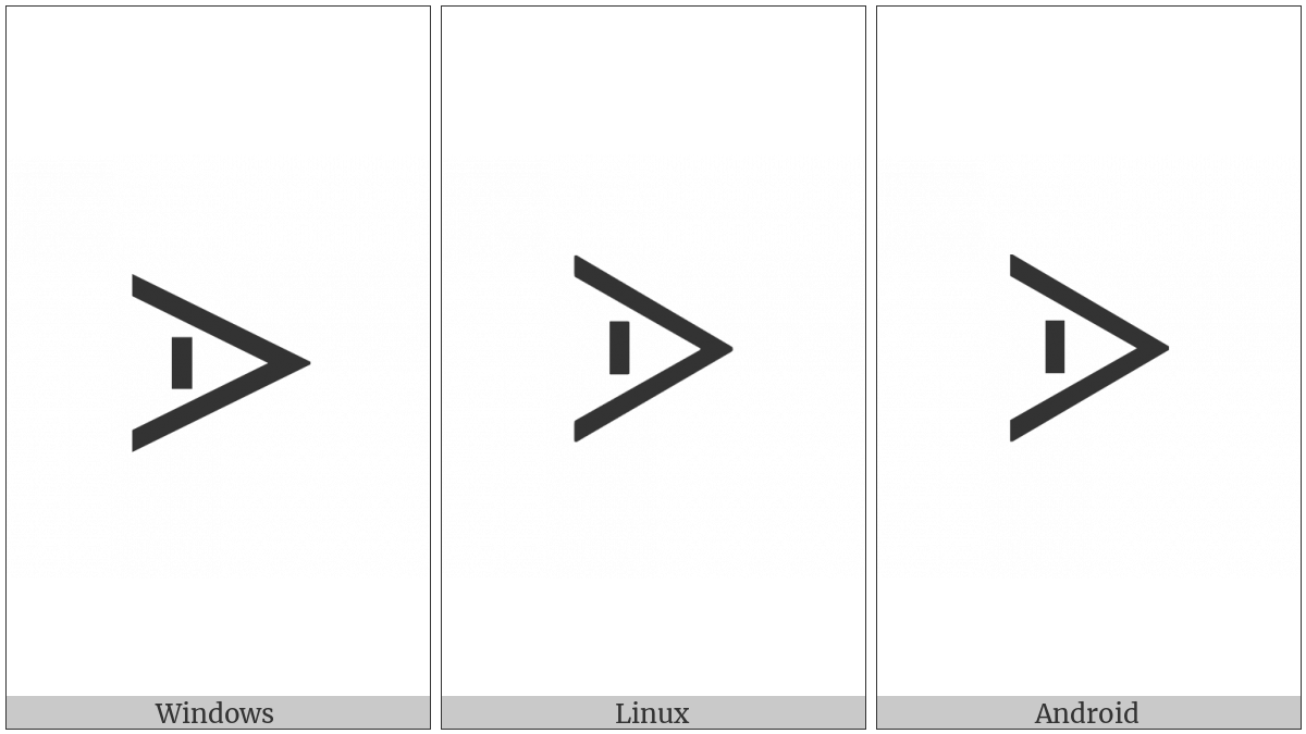 Canadian Syllabics Carrier Hee on various operating systems