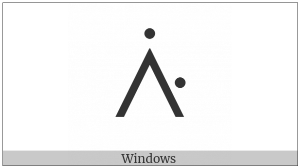 Canadian Syllabics West-Cree Pwii on various operating systems