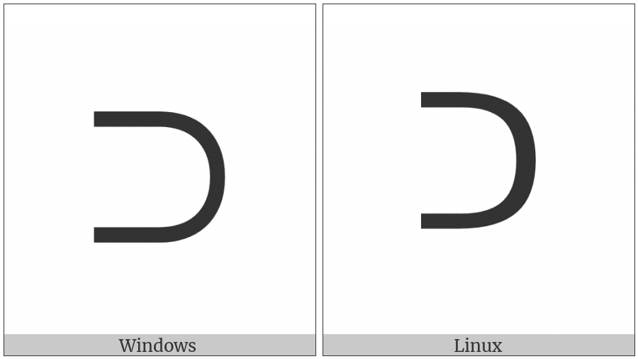 Canadian Syllabics To on various operating systems