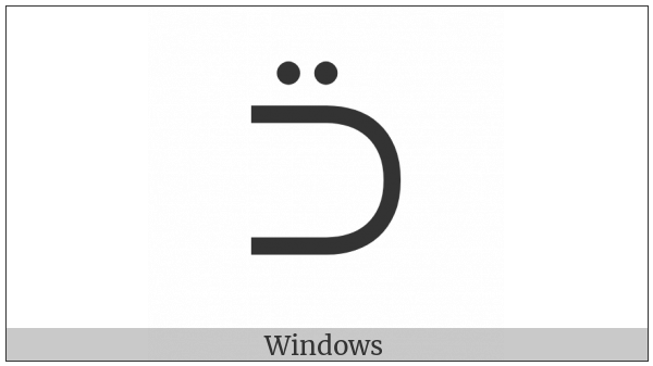 Canadian Syllabics Y-Cree Too on various operating systems