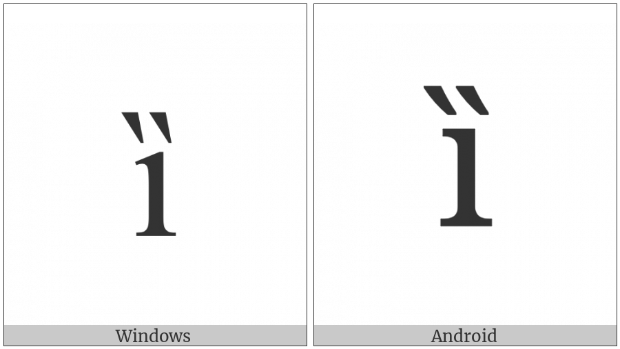 Latin Small Letter I With Double Grave on various operating systems