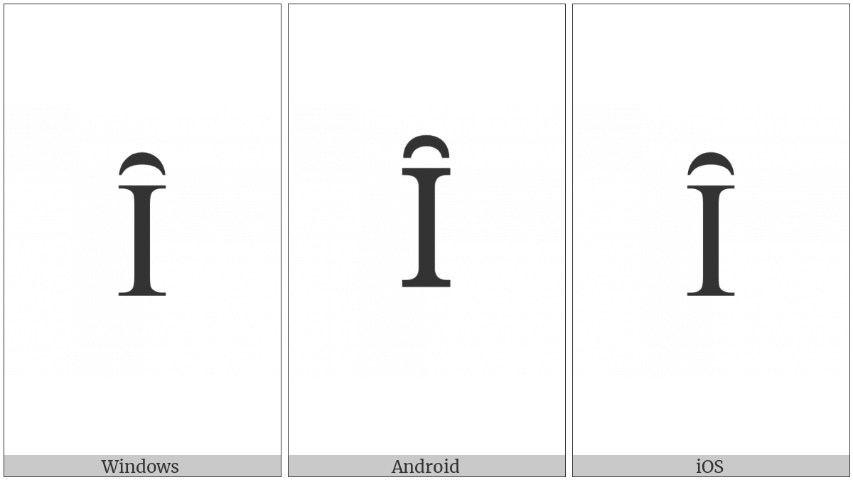 Latin Capital Letter I With Inverted Breve on various operating systems