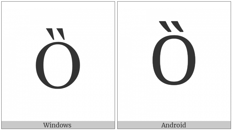 Latin Capital Letter O With Double Grave on various operating systems