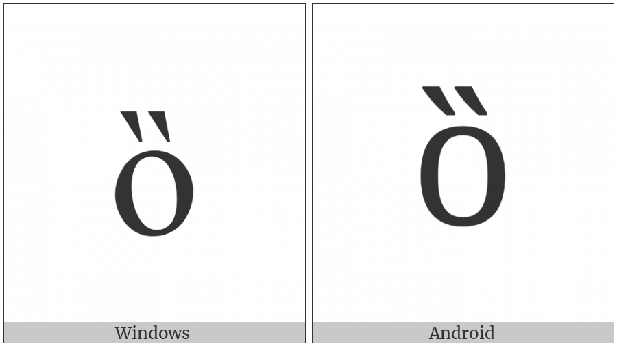 Latin Small Letter O With Double Grave on various operating systems