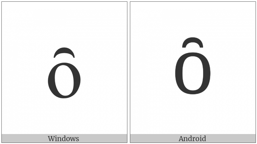 Latin Small Letter O With Inverted Breve on various operating systems