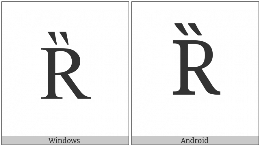 Latin Capital Letter R With Double Grave on various operating systems