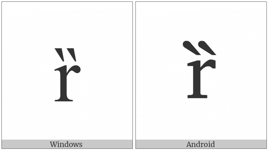 Latin Small Letter R With Double Grave on various operating systems