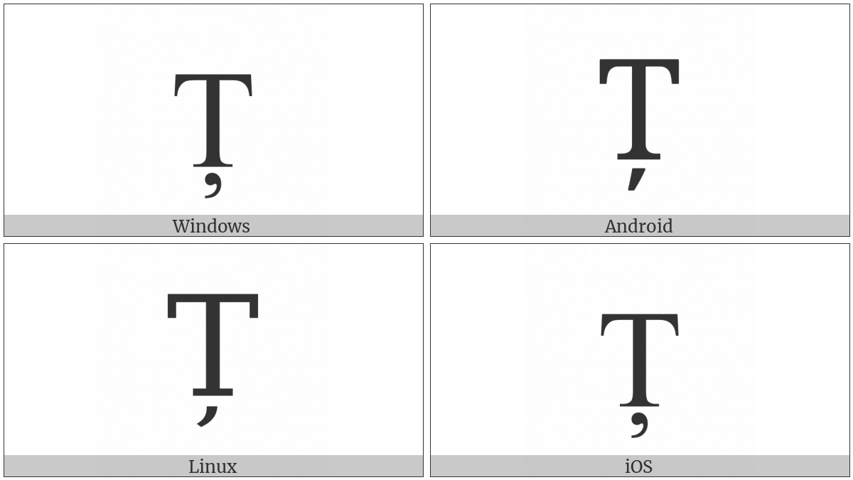 Latin Capital Letter T With Comma Below on various operating systems