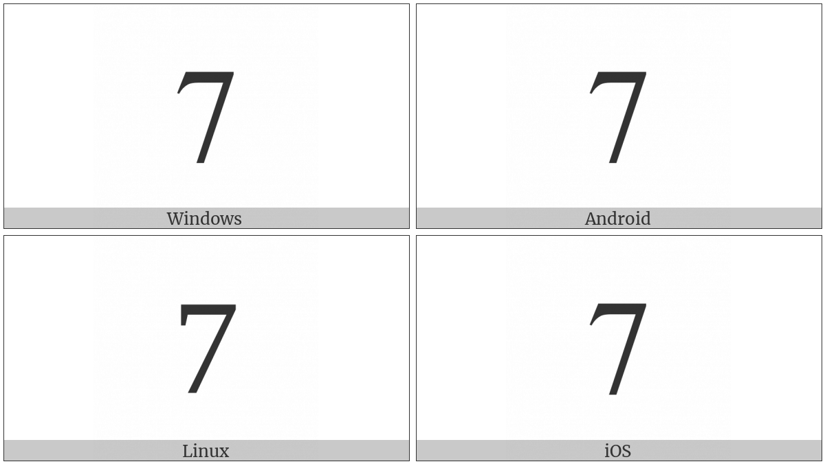 Digit Seven on various operating systems