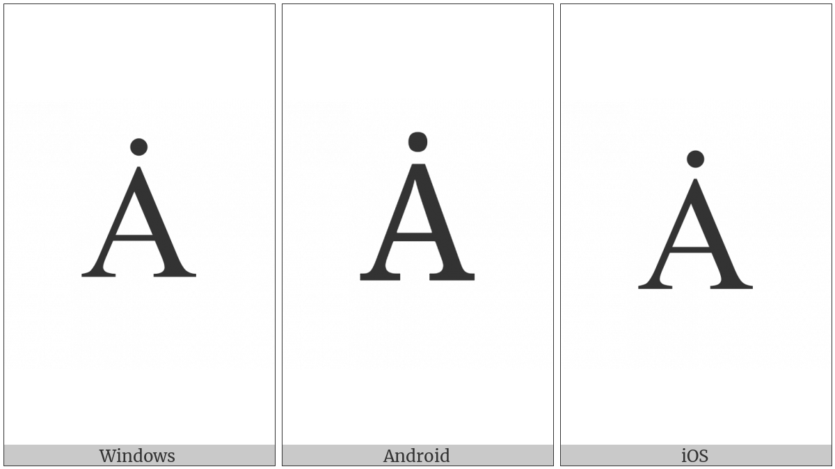 Latin Capital Letter A With Dot Above on various operating systems
