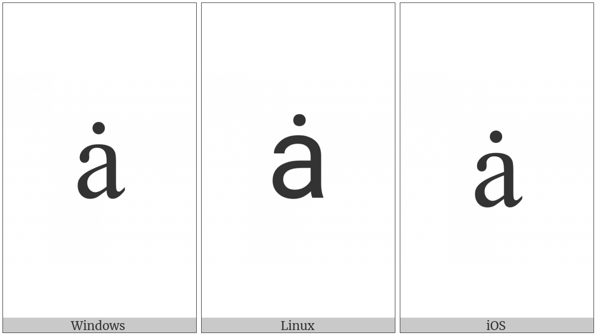 Latin Small Letter A With Dot Above on various operating systems