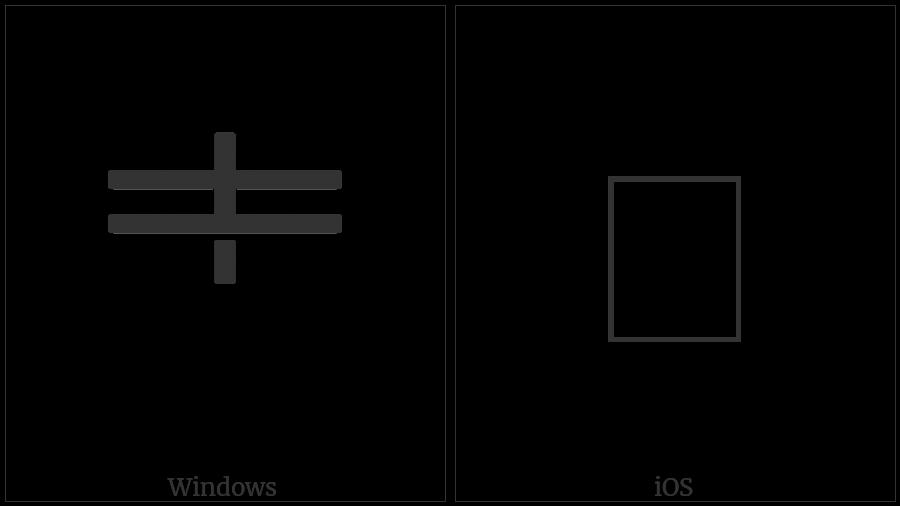 Hangul Jungseong O-O-I on various operating systems