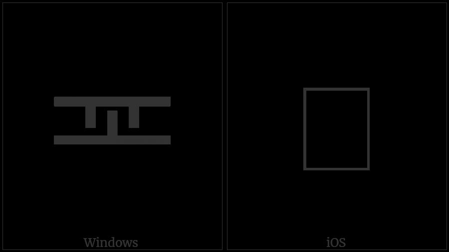 Hangul Jungseong Yu-O on various operating systems
