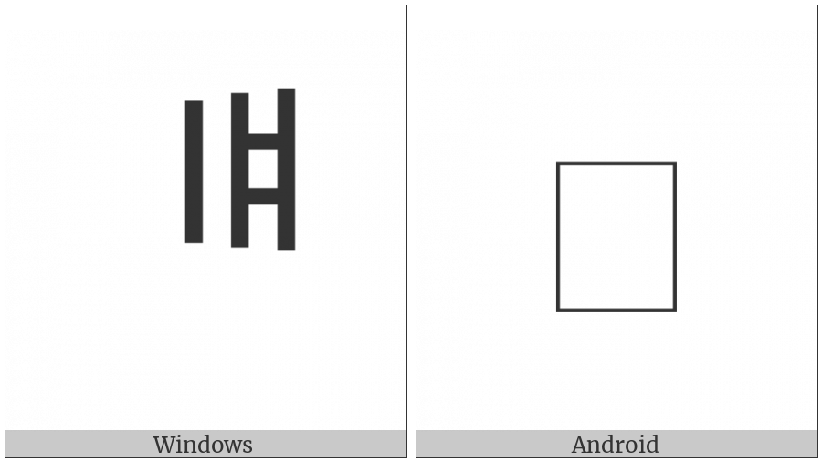 Hangul Jungseong I-Yae on various operating systems