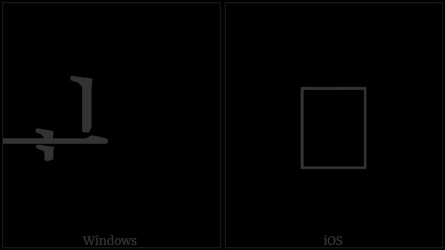 Hangul Jungseong I-O-I on various operating systems