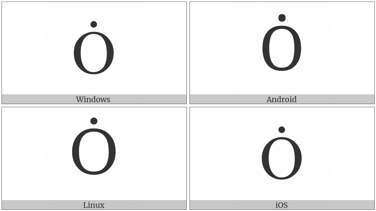 Latin Capital Letter O With Dot Above on various operating systems