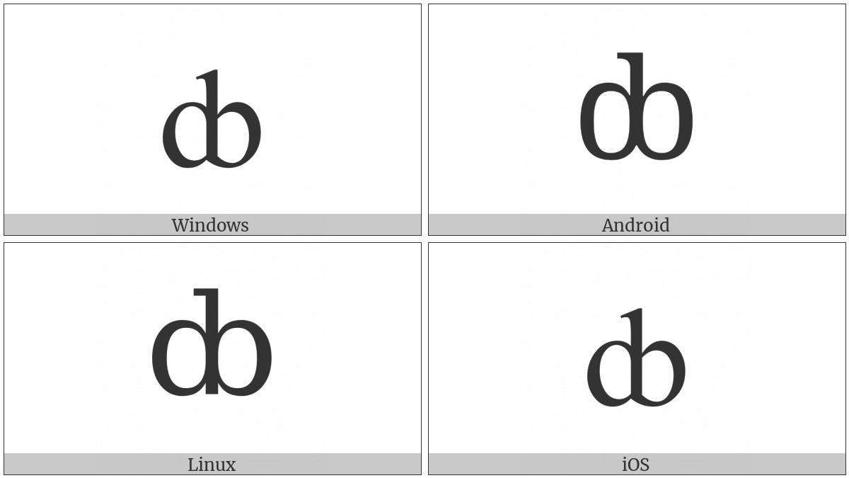Latin Small Letter Db Digraph on various operating systems