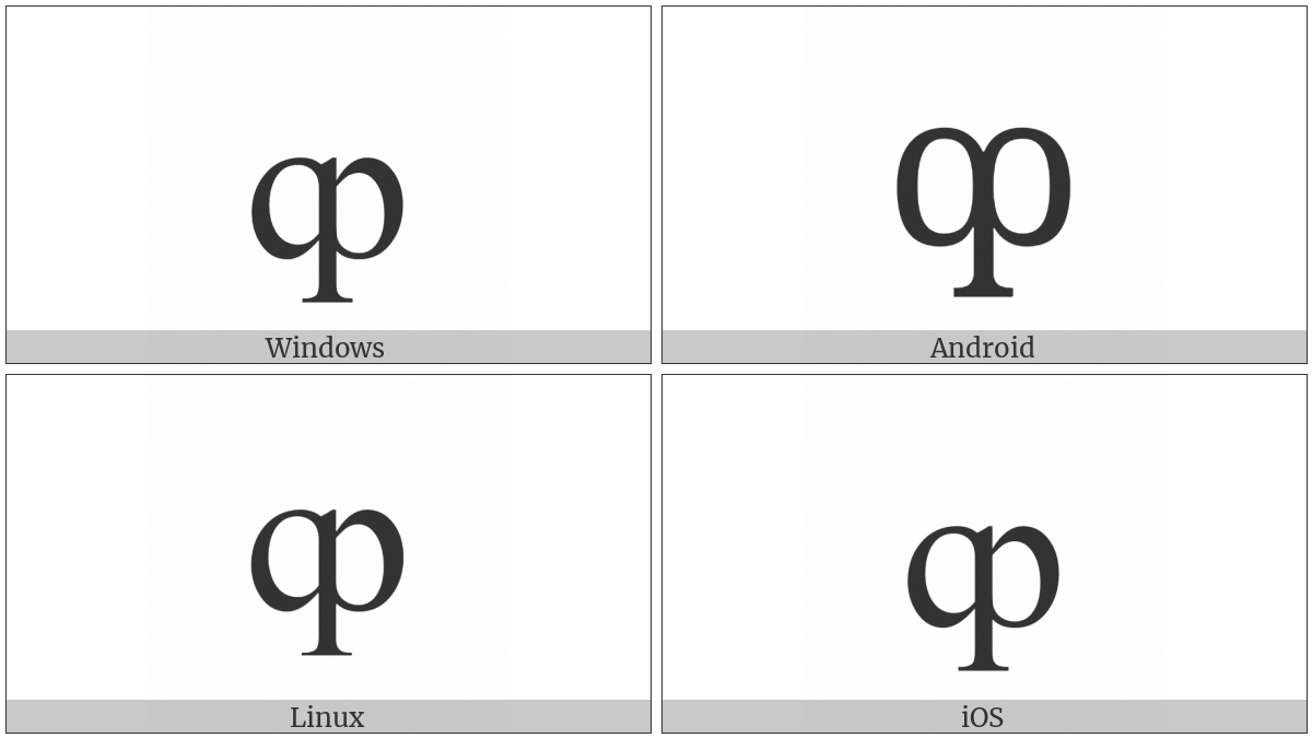 Latin Small Letter Qp Digraph on various operating systems