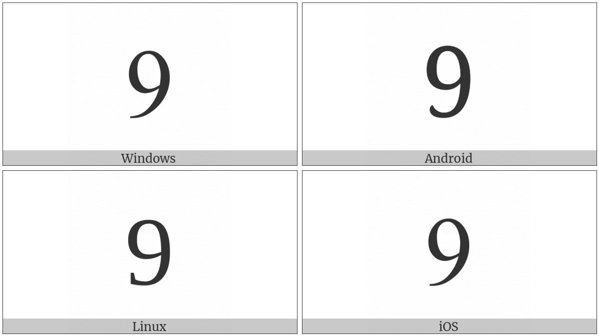DIGIT NINE utf-8 character
