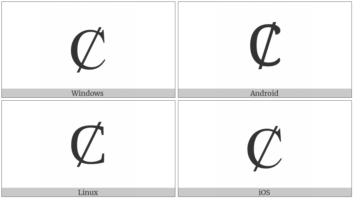 Latin Capital Letter C With Stroke on various operating systems