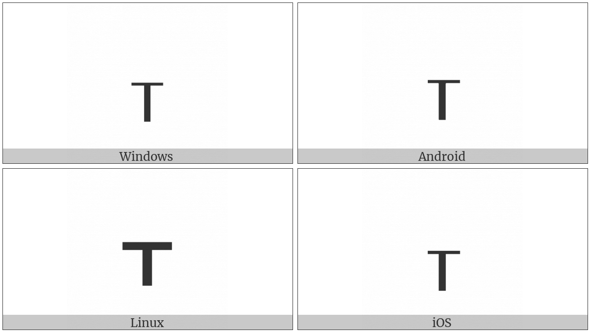 Ogham Letter Beith on various operating systems