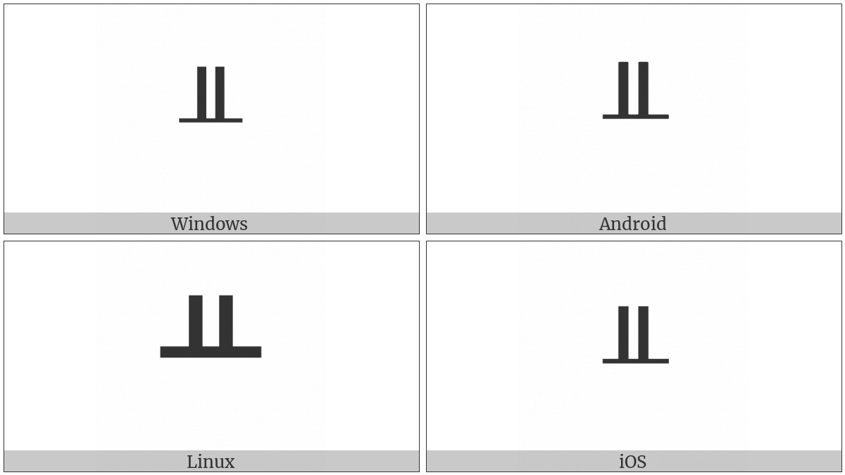 Ogham Letter Dair on various operating systems