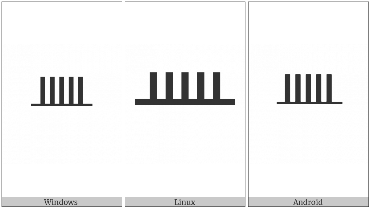 Ogham Letter Ceirt on various operating systems