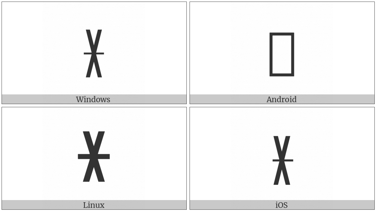 Ogham Letter Eabhadh on various operating systems