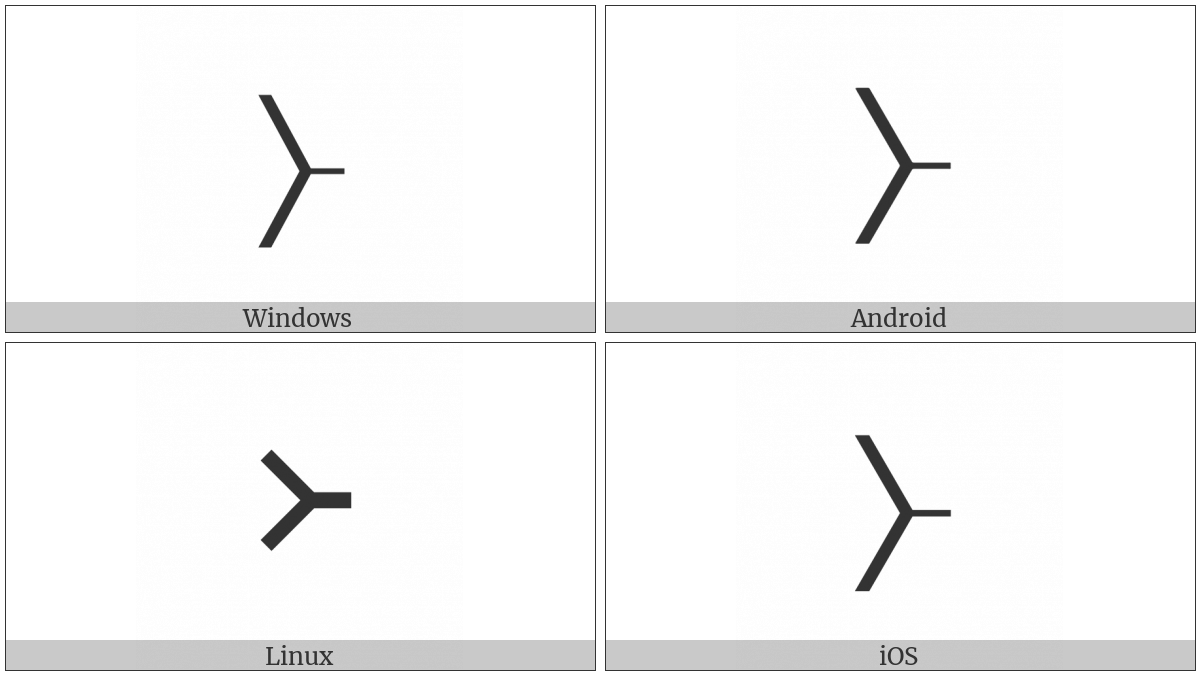 Ogham Feather Mark on various operating systems