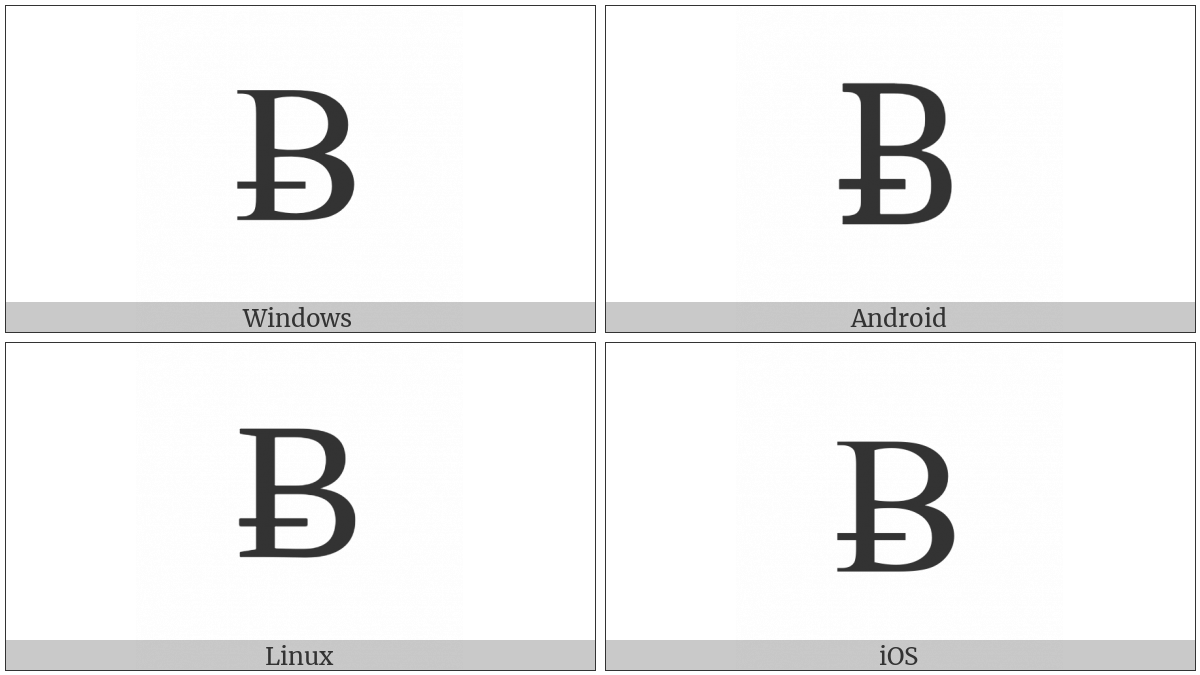 Latin Capital Letter B With Stroke on various operating systems