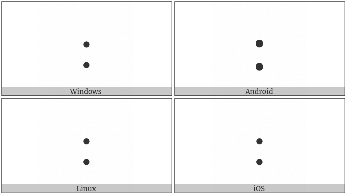 Colon on various operating systems