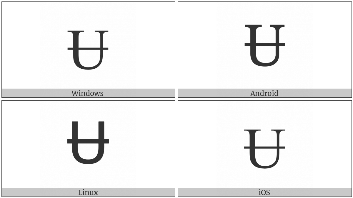 Latin Capital Letter U Bar on various operating systems