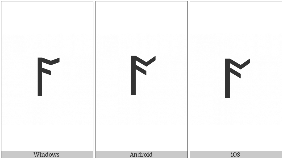 Runic Letter Ac A on various operating systems