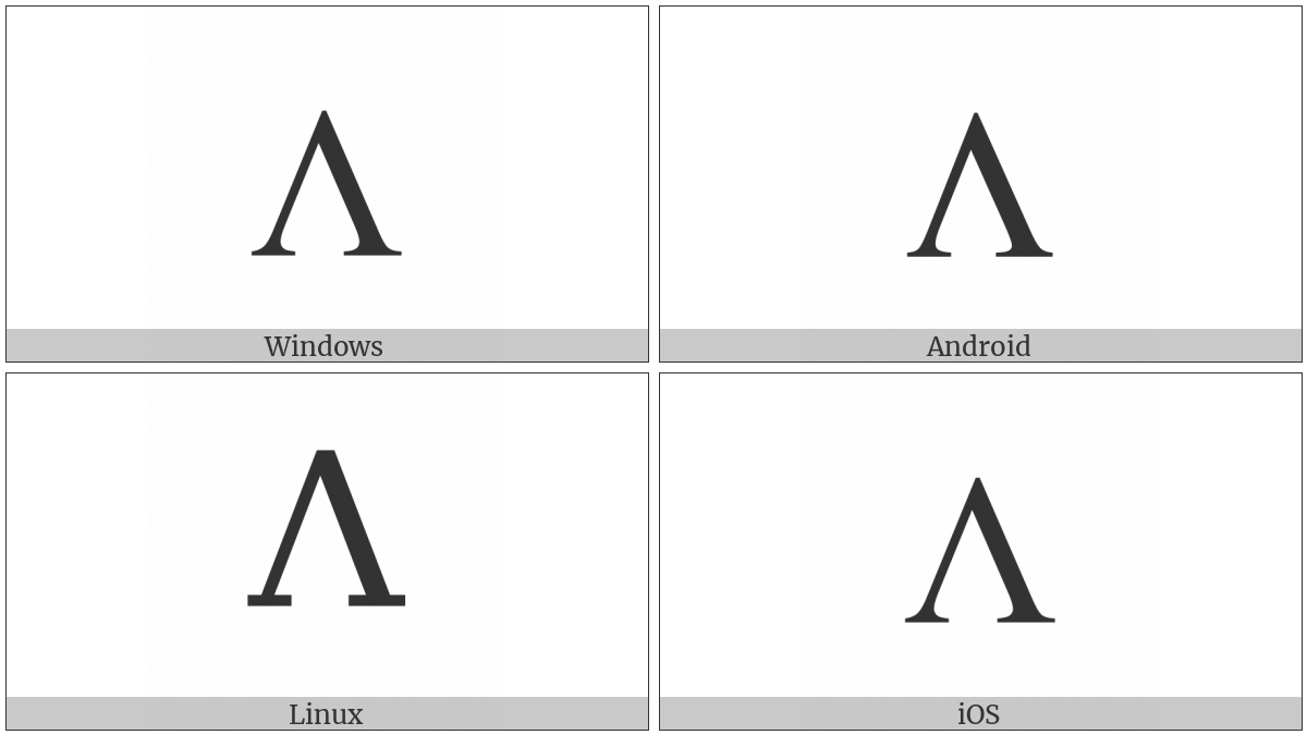 Latin Capital Letter Turned V on various operating systems