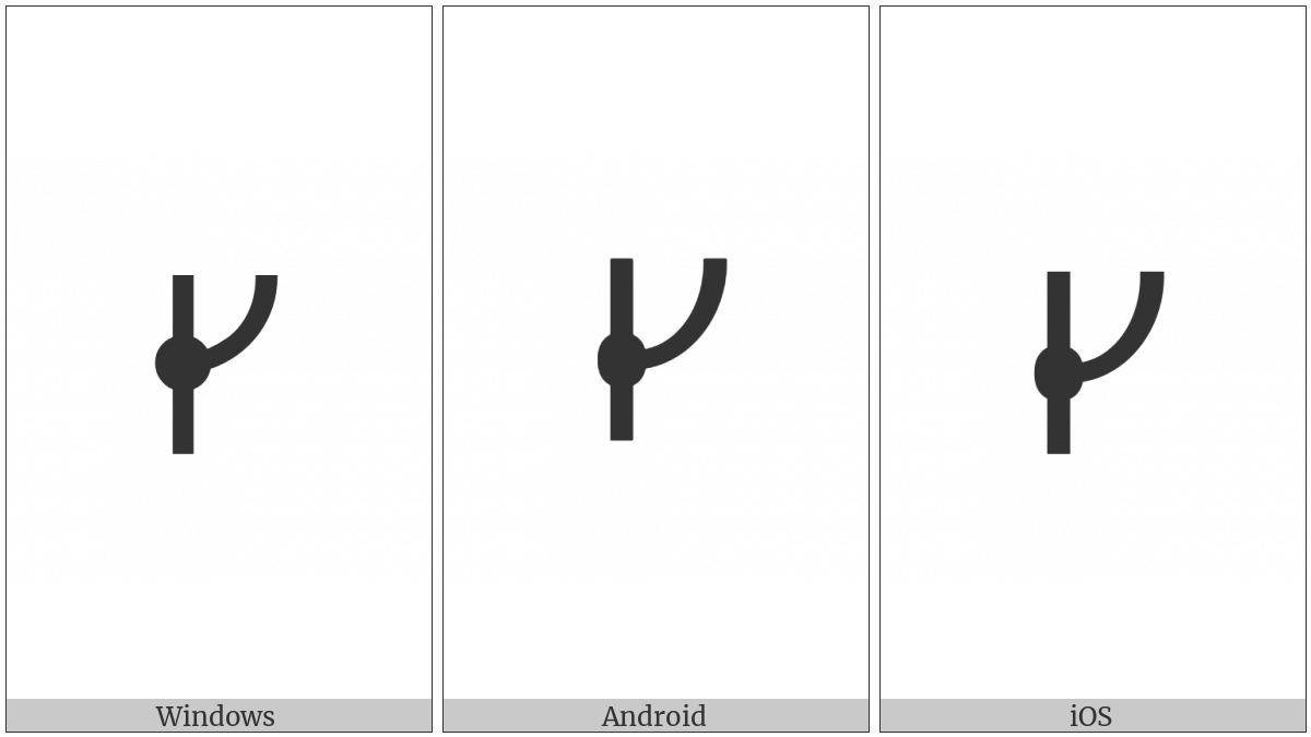 Runic Letter Eng on various operating systems