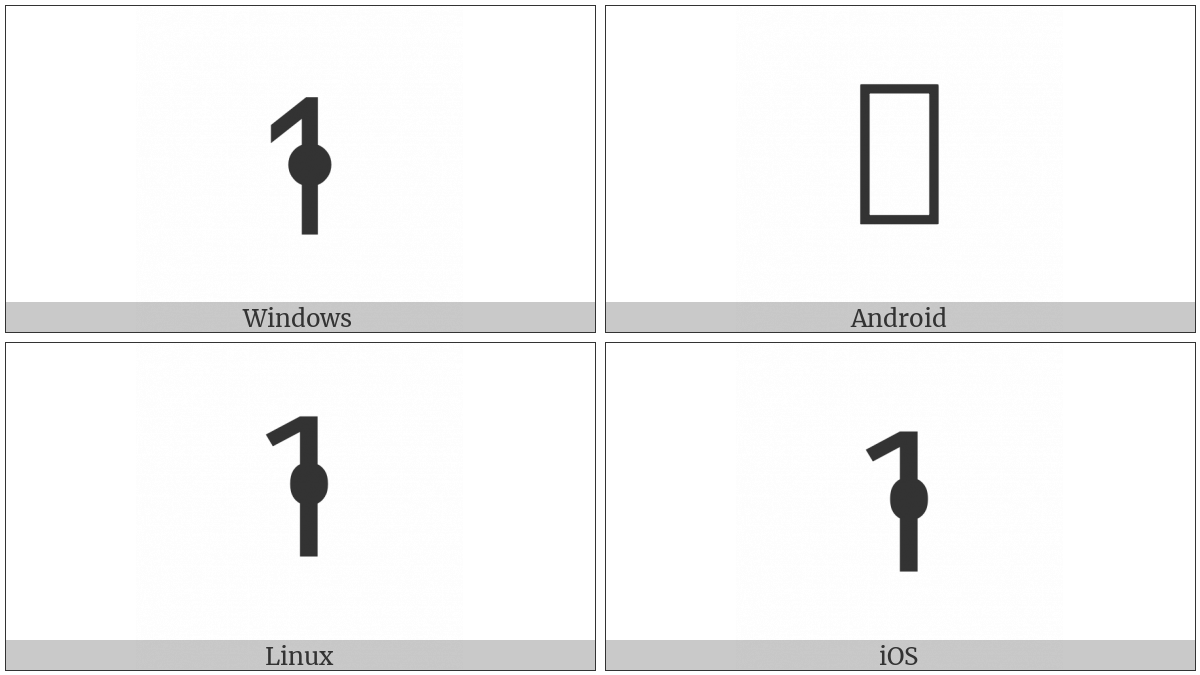 Runic Letter D on various operating systems