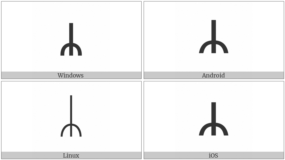 Runic Letter Long-Branch-Yr on various operating systems