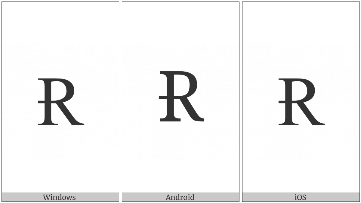 Latin Capital Letter R With Stroke on various operating systems