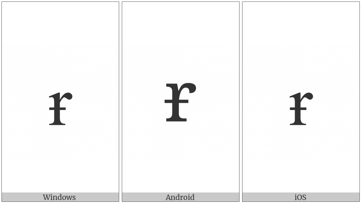 Latin Small Letter R With Stroke on various operating systems