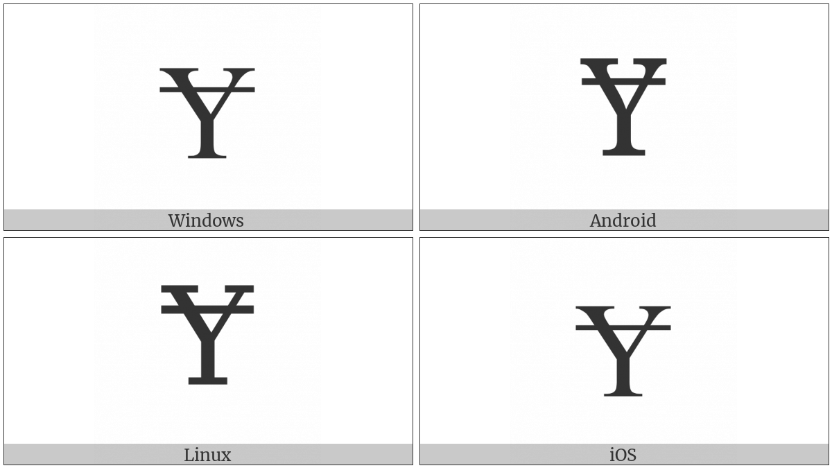 Latin Capital Letter Y With Stroke on various operating systems