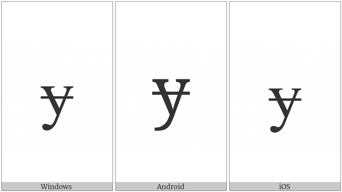 Latin Small Letter Y With Stroke on various operating systems