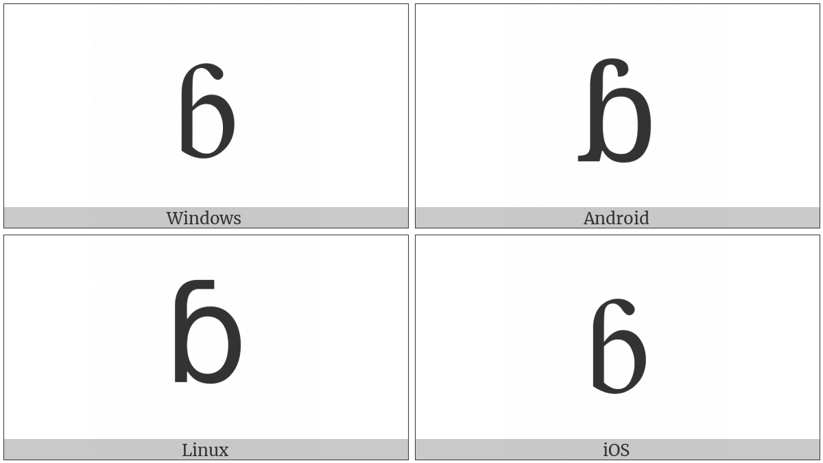 Latin Small Letter B With Hook on various operating systems